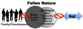 body-soul broken relationships